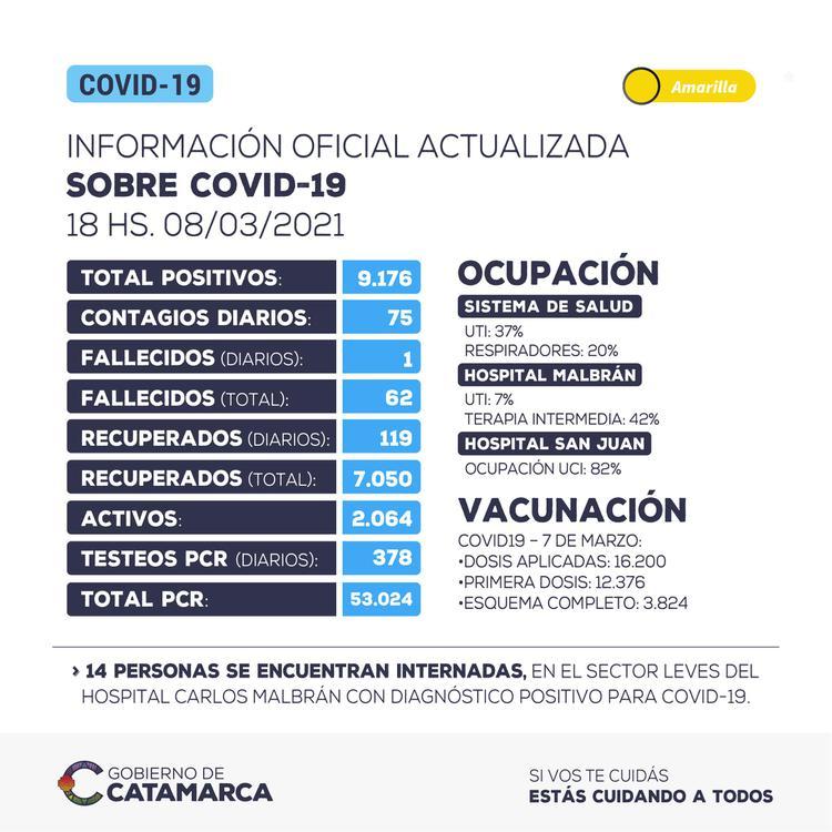 08.03 Informe  COVID gob (1)